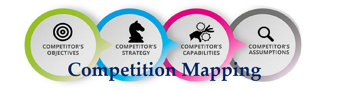 competition-mapping